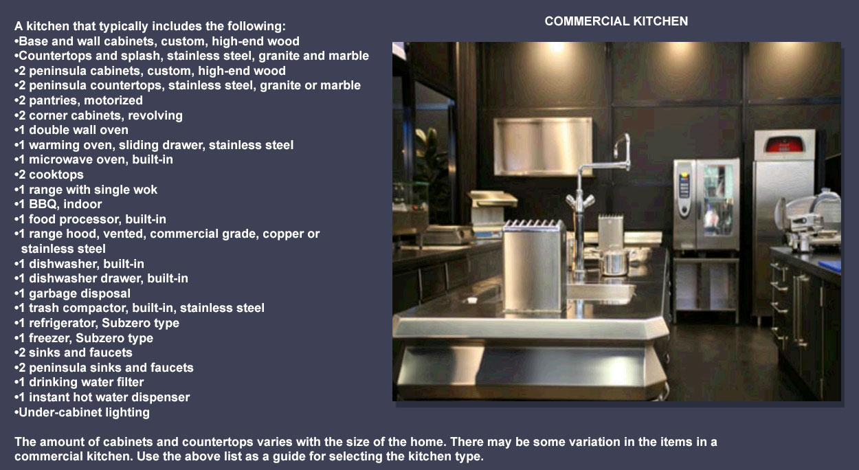 Home owners quote request number of commercial kitchens dailygadgetfo Gallery